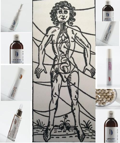 Tělo + produkty